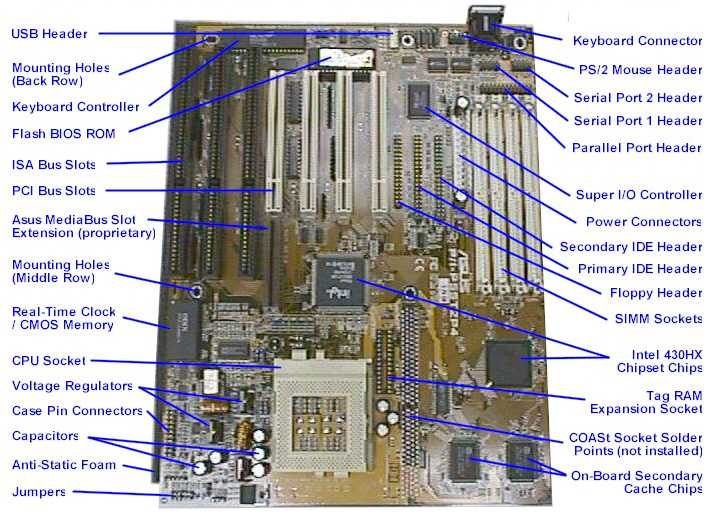 Parts of the Motherboard AT Form Factor Image9